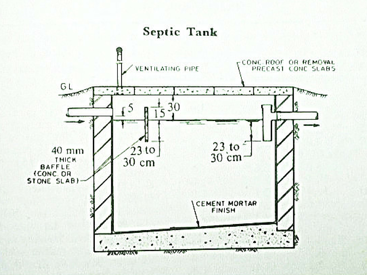 what is septic tank